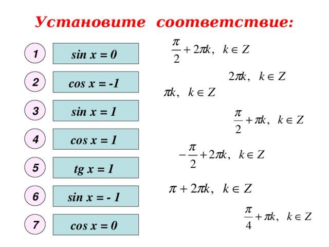 Установите соответствие: sin x = 0 1 cos x = -1 2 3 sin x = 1 cos x = 1 4 tg x = 1 5 sin x = - 1 6 7 cos x = 0