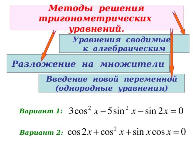 Методы решения  тригонометрических уравнений. Уравнения сводимые к алгебраическим Разложение на множители Введение новой переменной (однородные уравнения) Вариант 1: Вариант 2: