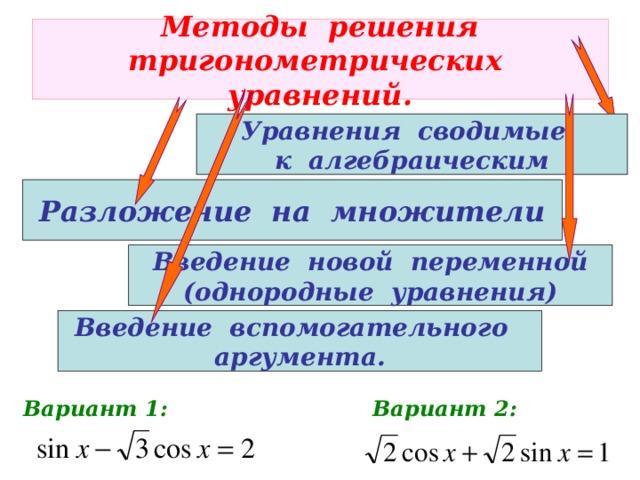 Методы решения  тригонометрических уравнений. Уравнения сводимые к алгебраическим Разложение на множители Введение новой переменной (однородные уравнения) Введение вспомогательного аргумента. Вариант 1: Вариант 2: