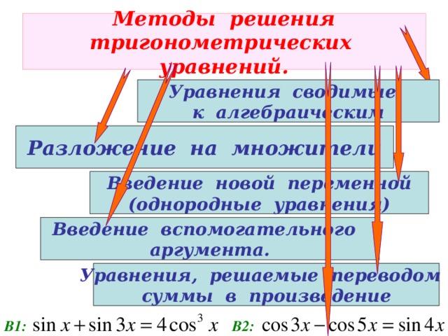 Методы решения  тригонометрических уравнений. Уравнения сводимые к алгебраическим Разложение на множители Введение новой переменной (однородные уравнения) Введение вспомогательного аргумента. Уравнения, решаемые переводом суммы в произведение В1: В2: