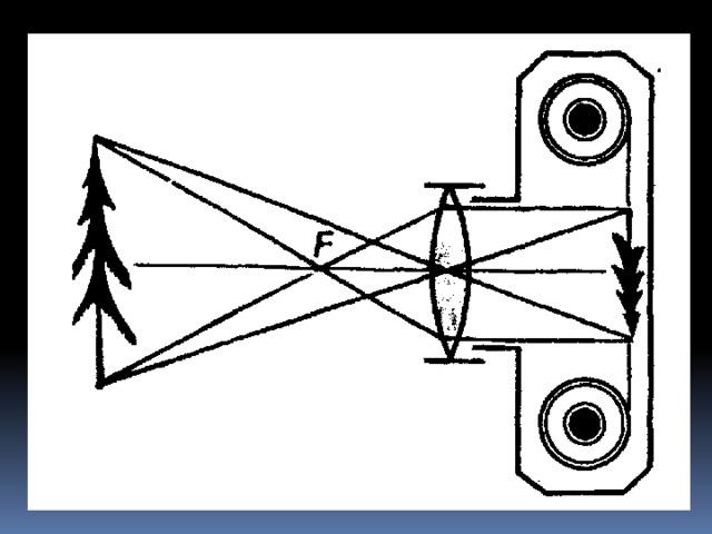 Прибор проецирующий рисунок или фото многократно