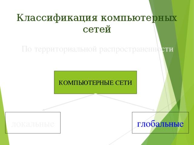 Классификация компьютерных сетей По территориальной распространенности  КОМПЬЮТЕРНЫЕ СЕТИ локальные глобальные