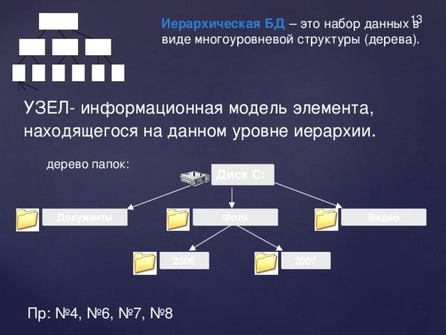 13   Иерархическая БД – это набор данных в виде многоуровневой структуры (дерева).          УЗЕЛ- информационная модель элемента, находящегося на данном уровне иерархии . дерево папок: Диск C: Видео Документы Фото 2006 2007 Пр: №4, №6, №7, №8