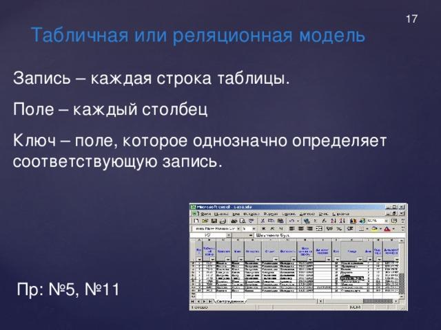 17 Табличная или реляционная модель Запись – каждая строка таблицы. Поле – каждый столбец Ключ – поле, которое однозначно определяет соответствующую запись. Пр: №5, №11