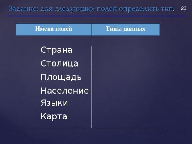 Задание: для следующих полей определить тип .   20 Имена полей Типы данных Страна Столица Площадь Население  Языки Карта