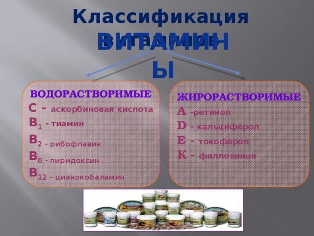 Водорастворимые витамины гифка, про апокалипсис
