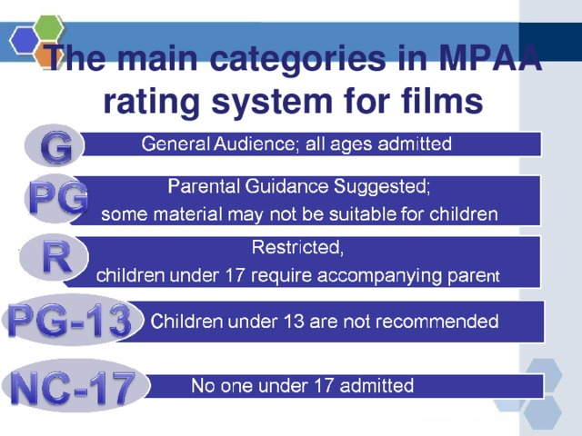The main categories in MPAA rating system for films