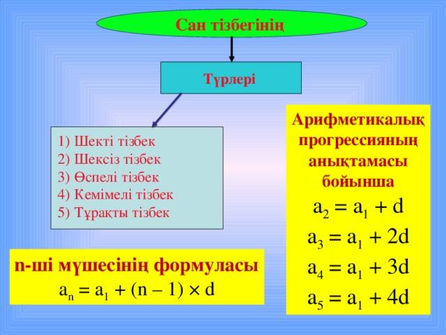 Сан тізбегінің Түрлері Арифметикалық прогрессияның анықтамасы бойынша а 2 = а 1 + d а 3 = а 1 + 2 d а 4 = а 1 + 3 d а 5 = а 1 + 4 d Шекті тізбек Шексіз тізбек Өспелі тізбек Кемімелі тізбек Тұрақты тізбек n-ші мүшесінің формуласы а n = a 1 + ( n – 1 ) × d