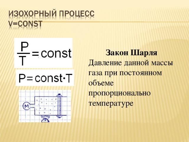 Закон Шарля Давление данной массы газа при постоянном объеме пропорционально температуре