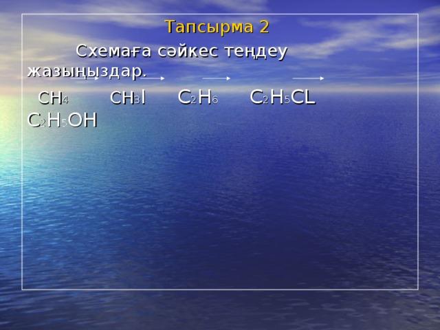 Тапсырма 2  Схемаға сәйкес теңдеу жазыңыздар.  CH 4 CH 3 I C 2 H 6 C 2 H 5 CL C 2 H 5 OH