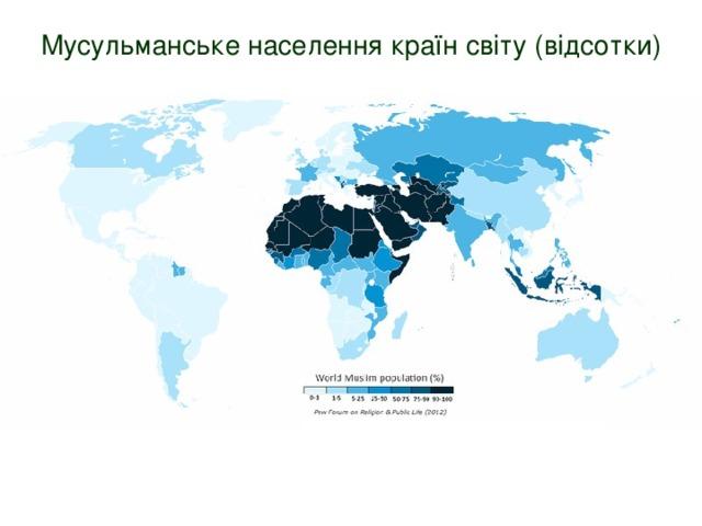 Мусульманське населення країн світу (відсотки)