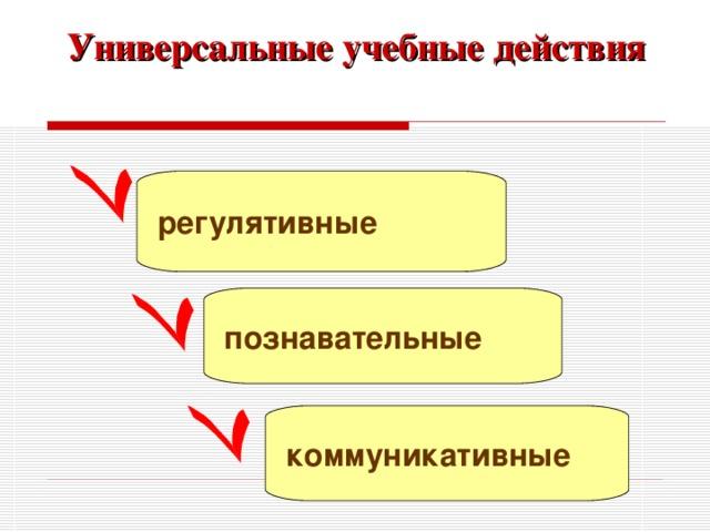 Универсальные учебные действия регулятивные познавательные коммуникативные