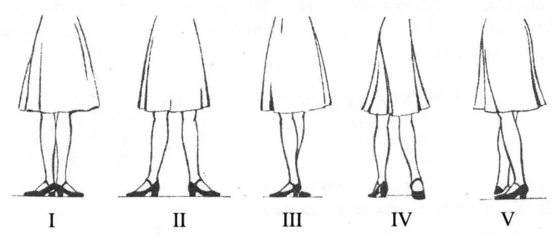 танцевальные позиции ног и рук картинки самый близкий