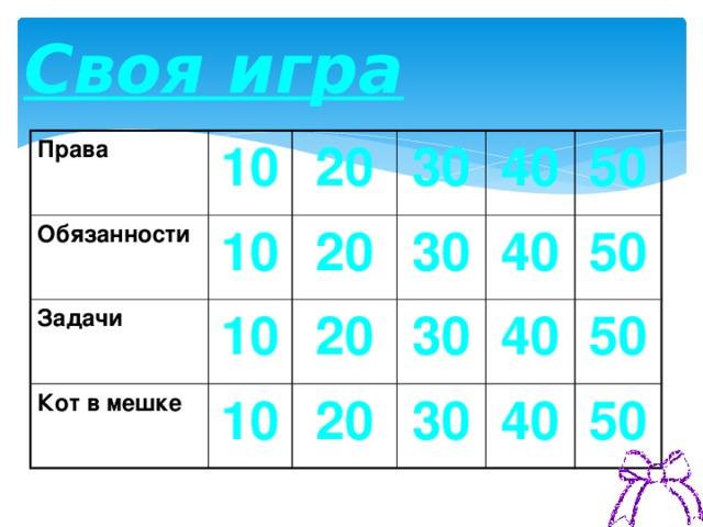 Своя игра Права Обязанности 10 10 Задачи 20 Кот в мешке 30 20 10 30 10 20 40 50 20 30 40 50 30 40 50 40 50