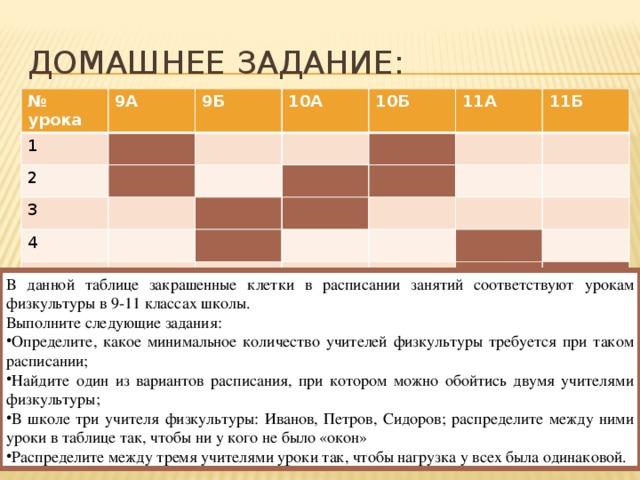 Домашнее задание: № урока 1 9А 9Б 2 10А 3 10Б 4 11А 5 11Б 6 В данной таблице закрашенные клетки в расписании занятий соответствуют урокам физкультуры в 9-11 классах школы. Выполните следующие задания:
