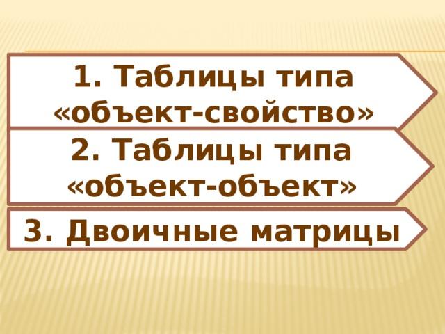 1. Таблицы типа «объект-свойство» 2. Таблицы типа «объект-объект» 3. Двоичные матрицы