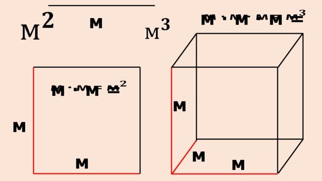 м ∙ м ∙ м =   м   м ∙ м = м м м м м