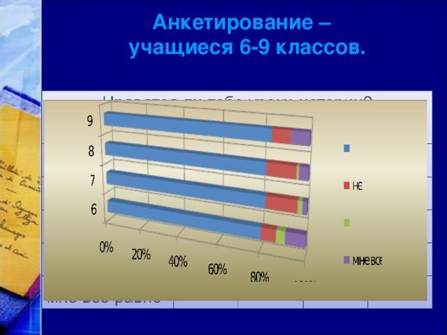 Анкетирование –  учащиеся 6-9 классов. Нравятся ли тебе уроки русского языка и литературы?