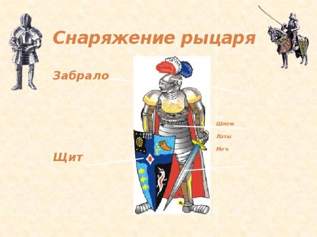 Снаряжение рыцаря Забрало   Шлем  Латы Щит  Меч