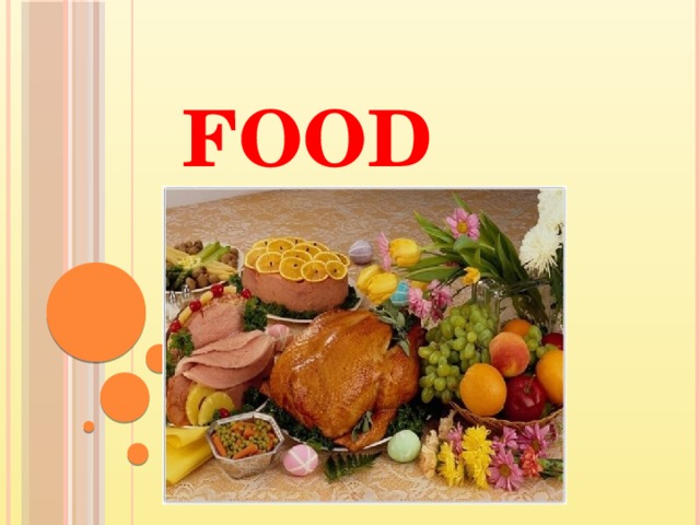Презентация еда на английском языке