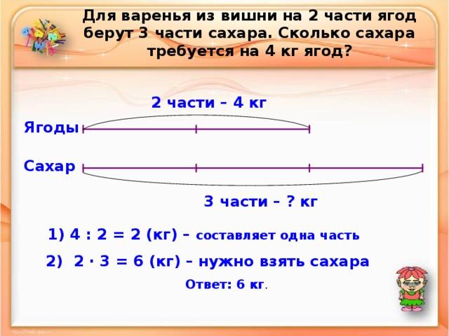 Для варенья из вишни на 2 части ягод берут 3 части сахара. Сколько сахара требуется на 4 кг ягод? 2 части – 4 кг Ягоды Сахар 3 части – ? кг 1) 4 : 2 = 2 (кг) – составляет одна часть 2) 2 · 3 = 6 (кг) – нужно взять сахара Ответ: 6 кг .