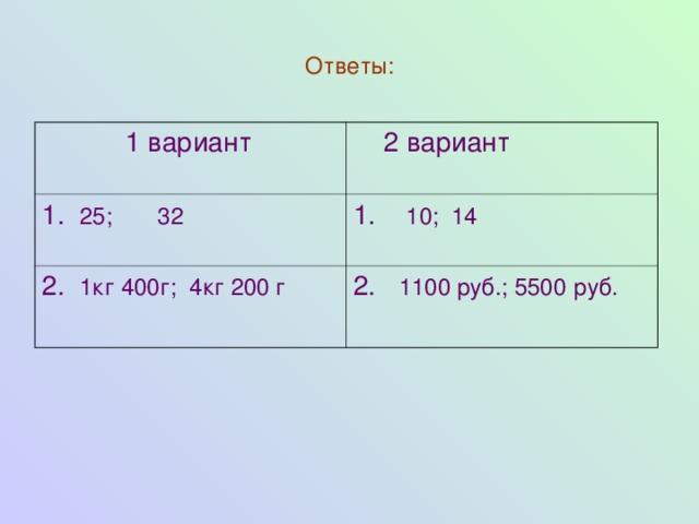Ответы:  1 вариант  2 вариант 1. 25; 32 1. 10; 14 2. 1кг 400г; 4кг 200 г 2. 1100 руб.; 5500  руб.