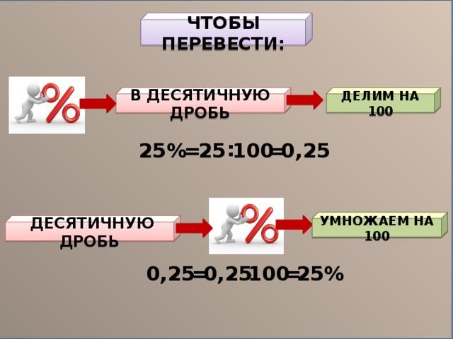 ЧТОБЫ ПЕРЕВЕСТИ: В ДЕСЯТИЧНУЮ ДРОБЬ ДЕЛИМ НА 100 : = 25 100 = 25% 0,25 УМНОЖАЕМ НА 100  ДЕСЯТИЧНУЮ ДРОБЬ · 100 = 25% = 0,25 0,25