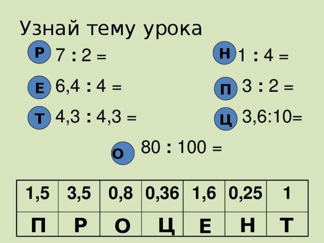 Узнай тему урока Р  7 : 2 = 1 : 4 = Н  6,4 : 4 = 3 : 2 =  4,3 : 4,3 = 3,6:10=  80 : 100 = Е П Т Ц О 1,5 3,5 0,8 0,36 1,6 0,25 1 П Р Ц Н Т О Е