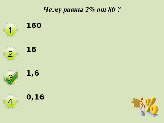 Чему равны 2% от 80 ? 160 16 1,6 0,16
