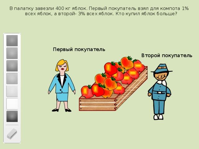 В палатку завезли 400 кг яблок. Первый покупатель взял для компота 1% всех яблок, а второй- 3% всех яблок. Кто купил яблок больше? Первый покупатель Второй покупатель