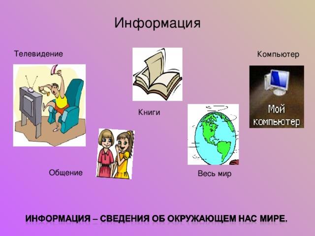 Информация Телевидение Компьютер Книги Общение Весь мир