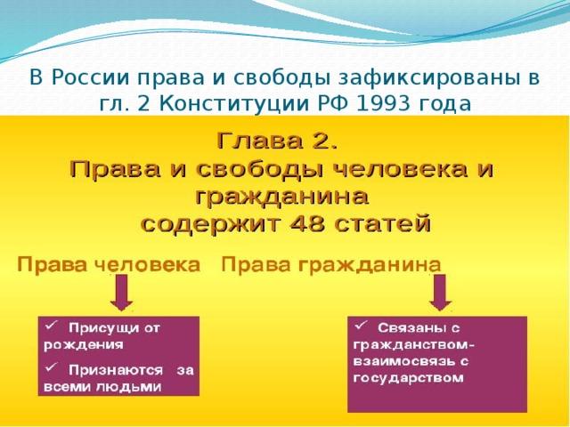 Наиболее полно права и свободы гражданина РФ ...