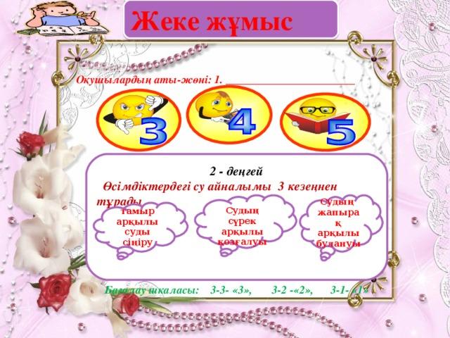 Оқушылардың аты-жөні: 1. _______________________   Жеке жұмыс                                          2  - деңгей  Өсімдіктердегі су айналымы 3 кезеңнен тұрады       Бағалау шкаласы: 3-3- «3», 3-2 -«2», 3-1- «1»         Судың сүрек арқылы қозғалуы Судың жапырақ арқылы булануы  тамыр арқылы суды сіңіру