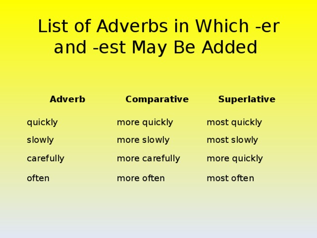 List of Adverbs in Which -er and -est May Be Added Adverb  Comparative  quickly Superlative  more quickly slowly more slowly most quickly carefully most slowly more carefully often more often more quickly most often