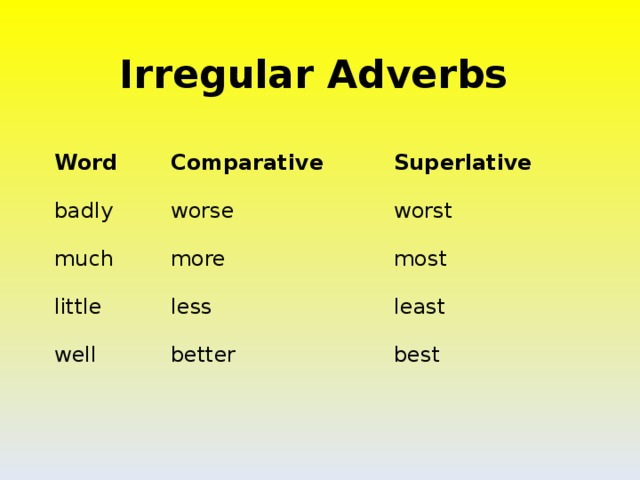 Irregular Adverbs  Word Comparative badly Superlative worse much more worst little most less well better least best