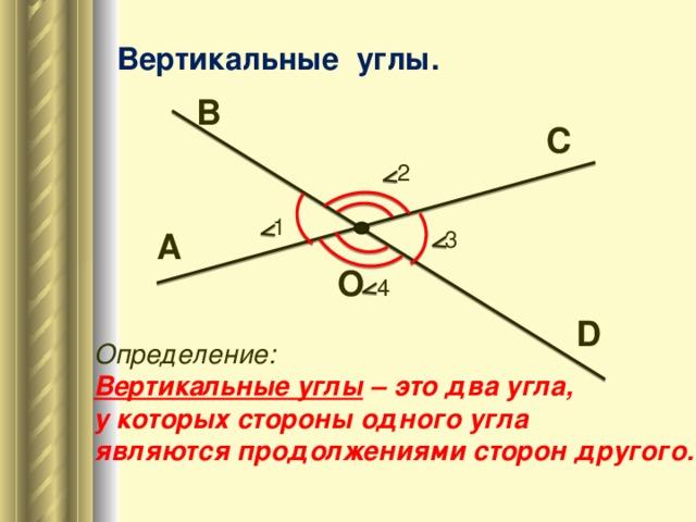 Вертикальные углы. В С 2 1 3 А О 4 D Определение: Вертикальные углы – это два угла, у которых стороны одного угла являются продолжениями сторон другого.