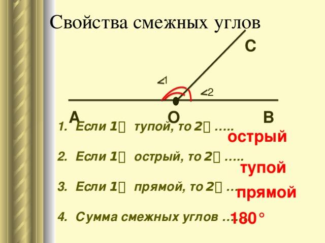 Свойства смежных углов С       1 2 В О А Если ے 1 тупой, то ے 2 ….. Если ے 1 острый, то ے 2 ….. Если ے 1 прямой, то ے 2 ….. Сумма смежных углов ……. острый тупой прямой 180°