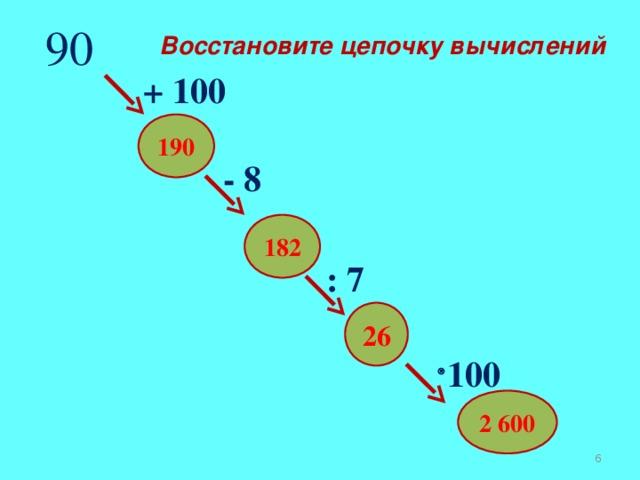 90 Восстановите цепочку вычислений  + 100 190  - 8 182 : 7 26   100 2 600
