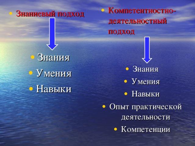 Компетентностно-деятельностный подход   Знания Умения Навыки Опыт практической деятельности Компетенции Знаниевый подход   Знания Умения Навыки
