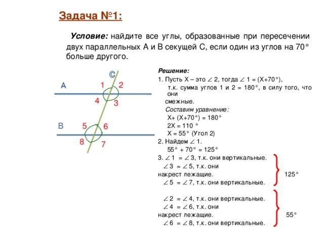 Задача №1:  Задача №1:   Условие: найдите все углы, образованные при пересечении двух параллельных A и B секущей C, если  один из углов на 70° больше другого. Решение:  1. Пусть Х – это  2, тогда  1 = (Х+70°),  т.к. сумма углов 1 и 2 = 180°, в силу того, что они  смежные.  Составим уравнение:  Х+ (Х+70°) = 180°  2Х = 110 °  Х = 55° (Угол 2) 2. Найдем  1.  55° + 70° = 125° 3.  1 =  3, т.к. они вертикальные.    3 =  5, т.к. они накрест лежащие. 125°    5 =  7, т.к. они вертикальные.    2 =  4, т.к. они вертикальные.    4 =  6, т.к. они накрест лежащие. 55°    6 =  8, т.к. они вертикальные. 2 1 A 4 3 B 5 6 8 7