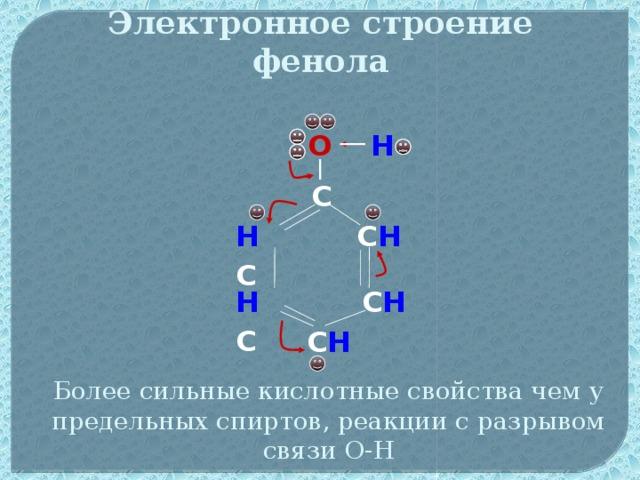электронная формула фенола картинка виды