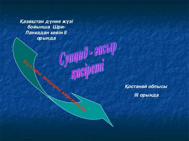 Бұл өте жоғары көрсеткіш Қазақстан дүние жүзі бойынша Шри-Ланкадан кейін ІІ орында Қостанай облысы  ІІІ орында