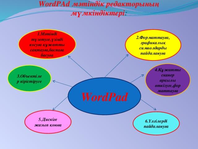 WordPAd мәтіндік редакторының мүмкіндіктері : 2.Форматтауға, 1.Мәтінді түзетуге,үзінді қосуға құжатты сақтауға,баспаға басуға графикалық символдарды пайдалануға 4.Құжатты сканер арқылы өткізуге,форматтауға 3.Объектілер кірістіруге WordPad 5.Дискіге жазып қоюға 6.Үлгілерді пайдалануға