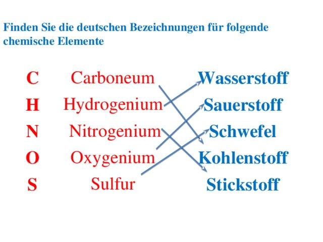 Finden Sie die deutschen Bezeichnungen für folgende chemische Elemente C Carboneum H Wasserstoff Hydrogenium N Nitrogenium Sauerstoff O S Oxygenium Schwefel Sulfur Kohlenstoff Stickstoff