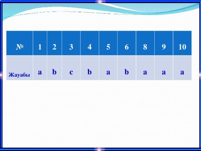 №   Жауабы  1  2  а  b  3  4  c  b  5  6  а  8  b  9  а  10  а  а