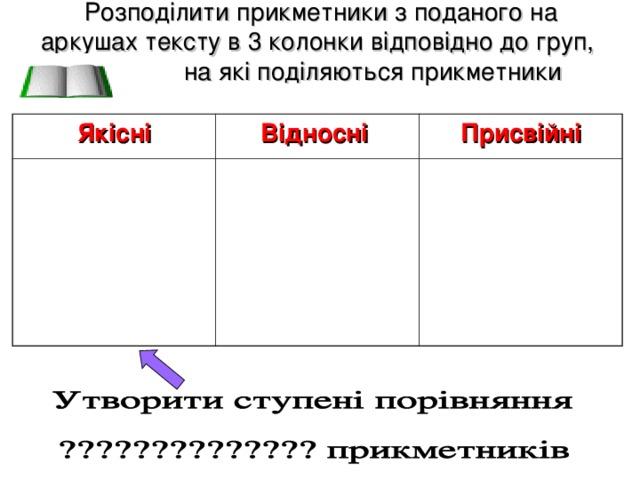 Розподілити прикметники з поданого на аркушах тексту в 3 колонки відповідно до груп,  на які поділяються прикметники Якісні Відносні Присвійні