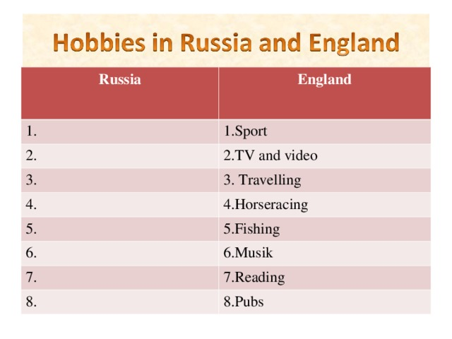 Russia England  1. 1.Sport 2. 2.TV and video 3. 4. 3. Travelling 4.Horseracing 5. 5.Fishing 6. 6.Musik 7. 7.Reading 8. 8.Pubs