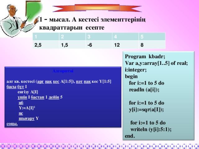 1 – мысал. А кестесі элементтерінің квадраттарын есепте 1 2 2,5 3 1,5 4 -6 5 12 8 Program kbadr; Var a,y:array[1..5] of real; i:integer; begin  for i:=1 to 5 do  readln (a[i]);   for i:=1 to 5 do  y[i]:=sqr(a[I]);   for i:=1 to 5 do  writeln (y[i]:5:1); end. Алгоритмі  алг кв. кестесі ( арг  нақ  кес А [ 1:5 ] ), нәт  нақ кес Y[1:5] басы  бүт І  енгізу А [I]  үшін I  бастап 1 дейін 5  цб  Y:=A[I] 2  цс   шығару  Y соңы.