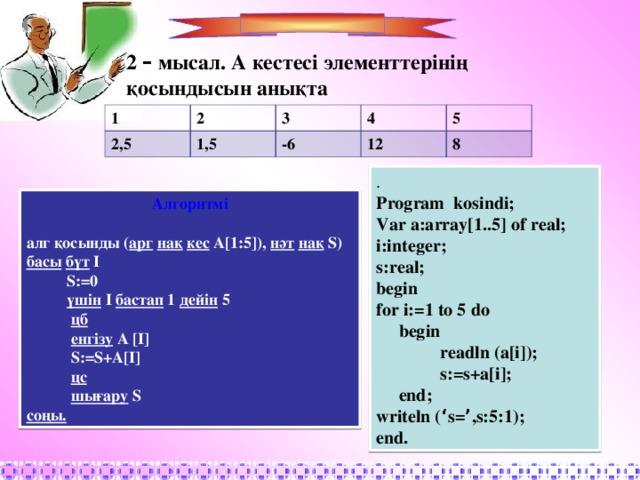 2 – мысал. А кестесі элементтерінің қосындысын анықта 1 2 2,5 1,5 3 4 -6 5 12 8 . Program kosindi; Var a:array[1..5] of real; i:integer; s:real; begin for i:=1 to 5 do  begin  readln (a[i]);  s:=s+a[i];  end; writeln ( ' s= ' ,s:5:1); end. Алгоритмі  алг қосынды ( арг  нақ  кес А [ 1:5 ] ), нәт  нақ  S ) басы  бүт І  S:=0  үшін I  бастап 1 дейін 5  цб  енгізу А [I]  S:=S+A[I]  цс   шығару  S соңы.