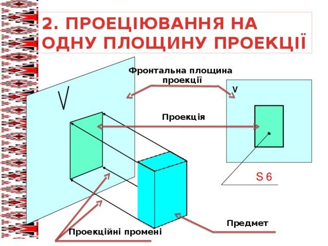 2. ПРОЕЦІЮВАННЯ НА ОДНУ ПЛОЩИНУ ПРОЕКЦІЇ Фронтальна площина проекції V Проекція S 6 Предмет Проекційні промені